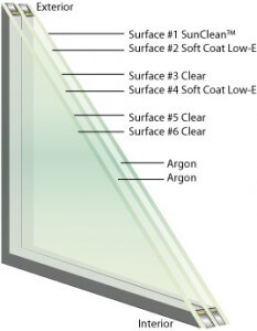 Triple-Glass-Corner-Cut-Surface-Description-Argon-233x300